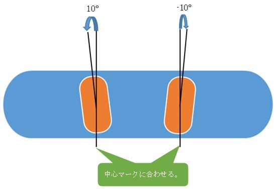 バインディング調整(左右対称)
